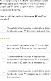 What Is The Purpose Of The Periodic Table Intro To Exponential Functions Algebra Khan Academy