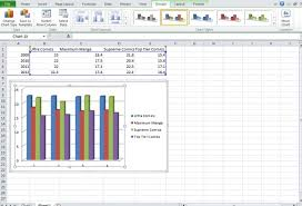 Bar Graph Template Excel A Chart In Powerpoint And Excel