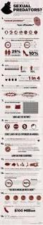 79 best forensic criminal psych images on pinterest