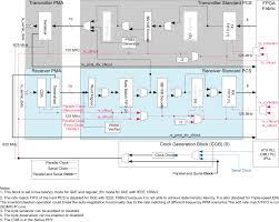 carrier circuit board wiring diagram circuit diagram for wireless