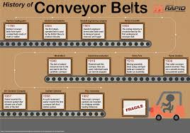 the history and progress of conveyor belts rapid industries