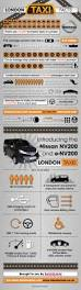 nissan altima for sale riyadh london taxi lti tx1 auto with 2 7 nissan engine 11 months mot