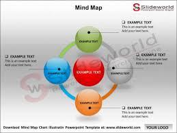 downlaod mind map chart illustratin powerpoint template slide world