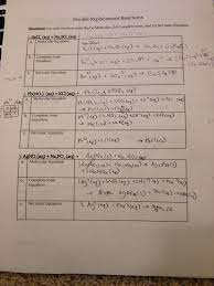 Worksheet 5 Double Replacement Reactions Unit 9 Honors Chemistry Stevens
