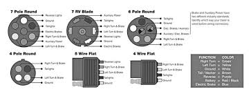 trailer light plug wiring diagram u0026 graphic graphic graphic