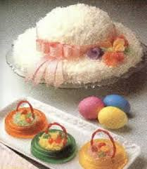 Easter Bonnet Decorating Ideas by Easter Party Recipes