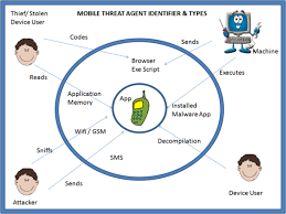 owasp mobile security project owasp