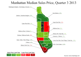 Map Of Manhattan Neighborhoods Manhattan Median Sales Price Change Q1 2013