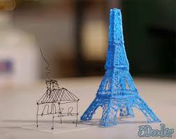 3doodler 3d printing pen 2 3doodler review 3d printing pen best 3d printer guide