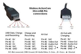 usb to mini usb wiring diagram mini cooper wiring diagrams for