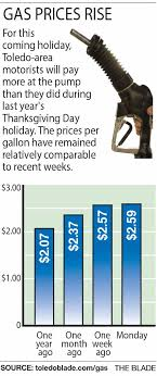 decent weather but higher gas prices expected for thanksgiving