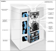 electrical cabinet air conditioner basic methods forced ventilation air