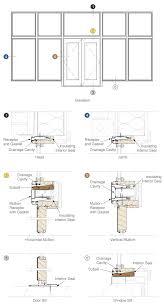 Aluminum Clad Exterior Doors Wood Installation Systems Pella Professional
