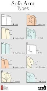 Interior Design History Quick Reference Upholstery Arm Styles Design Interiordesign