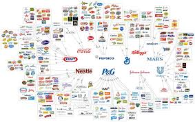 household products 10 companies own most of the food products and household items we
