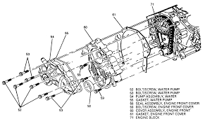 timing for 4 3 chevy engine diagram and wiring diagram