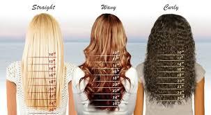 different hair hair length allaboutwigsandweaves