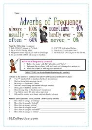frequency adverbs adverbs pinterest adverbs english and
