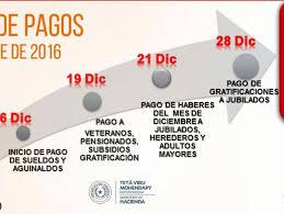 calendario de pago de medio aguinaldo 2016 hacienda anuncia cronograma de pago de salarios y aguinaldo la nación