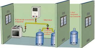 norme robinet gaz cuisine gaz propane sécurité fuite de gaz prévention des risques