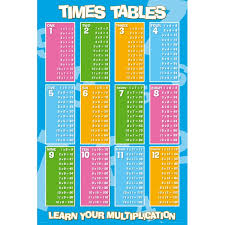 3 times table games online popular board games board games list hasbro gaming