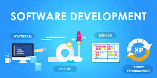 software development methodology how to choose the right software development methodology blog