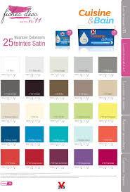 v33 cuisine et bain peinture carrelage v33 nuancier