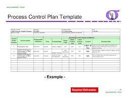 quality assurance program template u2013 never underestimate the