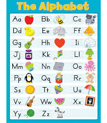 the alphabet chart beyond discount big discount on all daycare