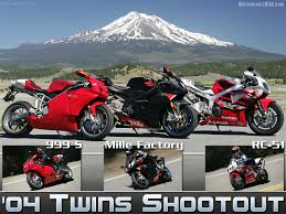 honda rc51 2004 v twin shootout motorcycle usa