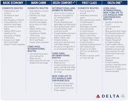 Delta Comfort Plus Seats What Are Delta U0027s New Delta One And Comfort Cabins One Mile At