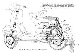 vespa 150 sprint owner u0027s manual