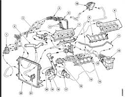 2000 ford focus cooling system diagram lincoln ls cooling system diagram questions answers with