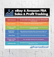 Jewelry Inventory Spreadsheet Ebay Amazon Fba Seller Sales U0026 Profit Google Spreadsheet