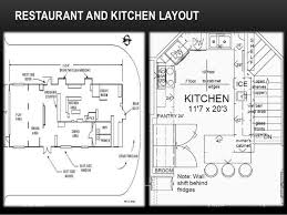 Fast Food Kitchen Design Food Safety Management System For Fast Food Chain