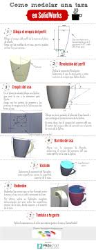 tutorial autocad na srpskom 157 best archicad y autocad images on pinterest arch architecture