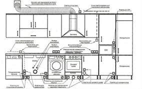 kitchen wiring diagram wiring diagram shrutiradio