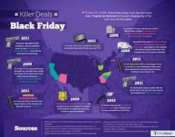 best black friday gun deals killer deals on black friday visual ly
