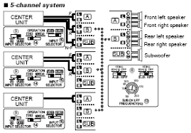 kenwood kac 959 5 channel power amplifier wiring diagram u2013 circuit