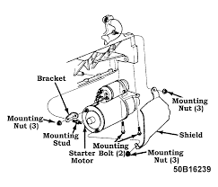 Saab 9 3 Stereo Wiring Diagram 1990 Seville Starter Removal I Am Having A Heck Of A Time