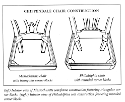 Iconic Chairs Of 20th Century Diagram Of Chippendale Chair Construction Diagrams Of Antique