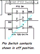 cub cadet rzt 50 wiring diagram and pto fixya