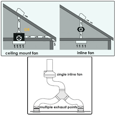 installing a gable vent fan attic bathroom and whole house fans