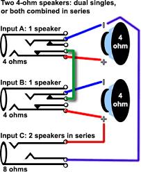 jumbo sunshade ezine more stereo speaker wiring diagrams