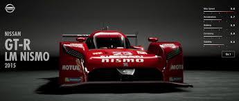 red nissan sports car gr 1 archives gran turismo sport car list