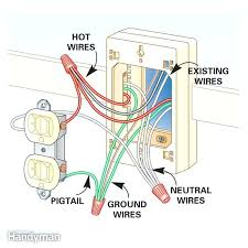 electric outlet wiring electrical outlet install electrical socket