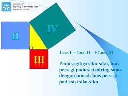 converter luas belajar teorema pythagoras youtube