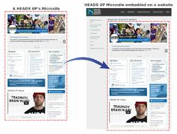 s website get heads up on your web site microsites content syndication