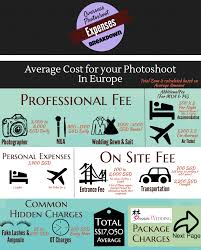 Wedding Photographer Cost Average Cost Of Wedding Photographer Shenandoahweddings Us