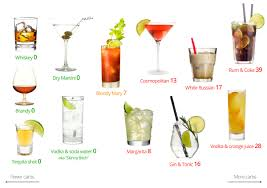 mixed drink clipart black and white low carb and keto alcohol u2013 the best and the worst drinks diet